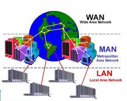 دانلود پاورپوینت انواع شبکه های کامپیوتری به لحاظ وسعت